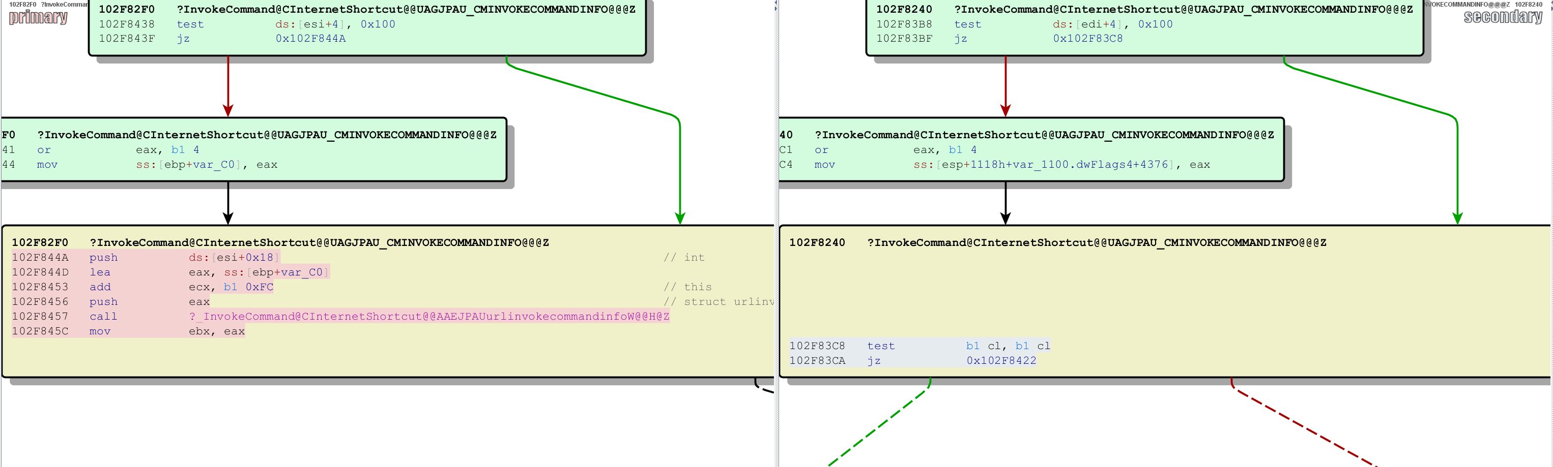 Analysis of MS16-104:  URL files Security Feature Bypass