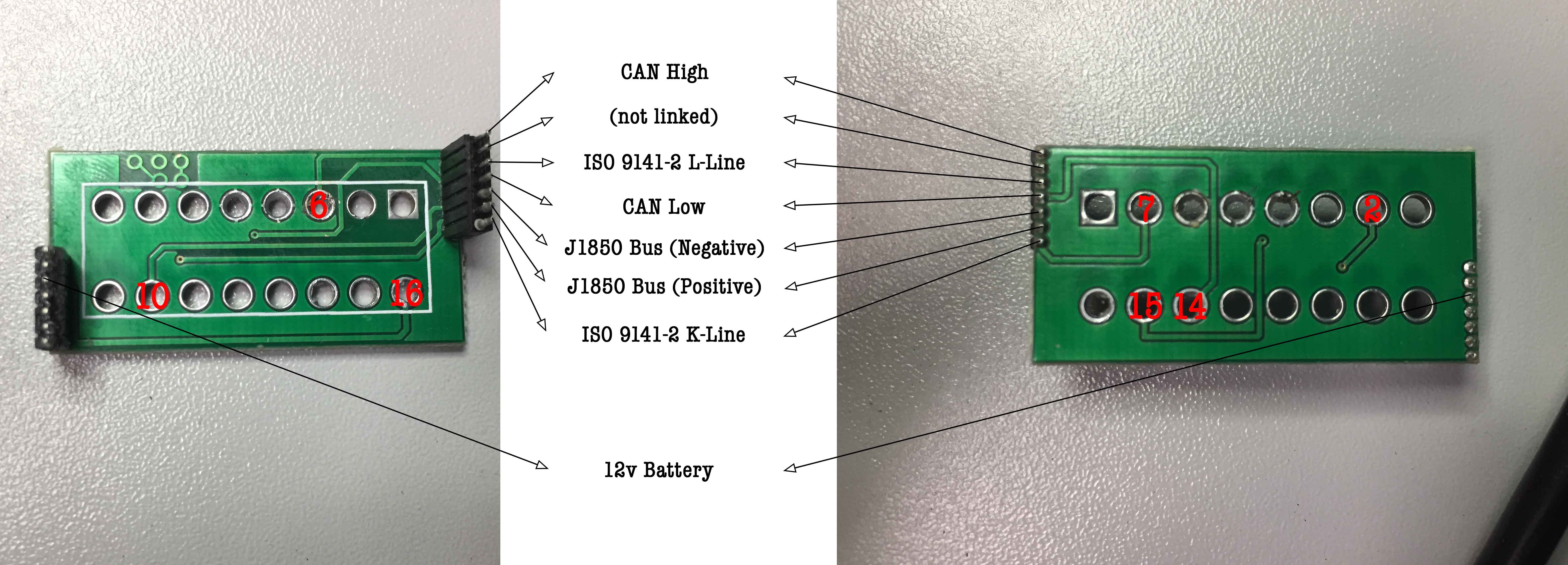 Reverse engineering of the Nitro OBD2