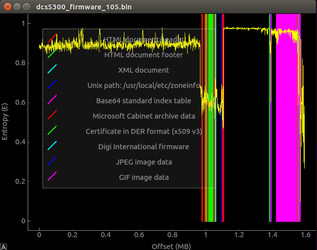 Reverse Engineering a Philips TriMedia CPU based IP camera - Part 1