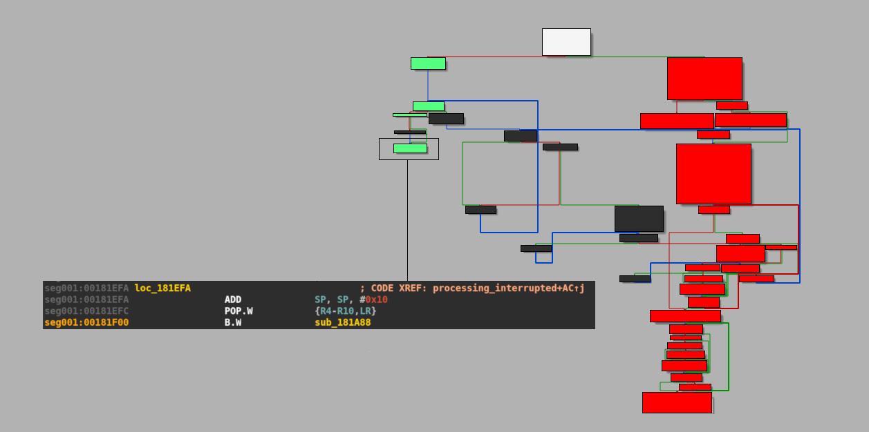 Reverse-engineering Broadcom wireless chipsets